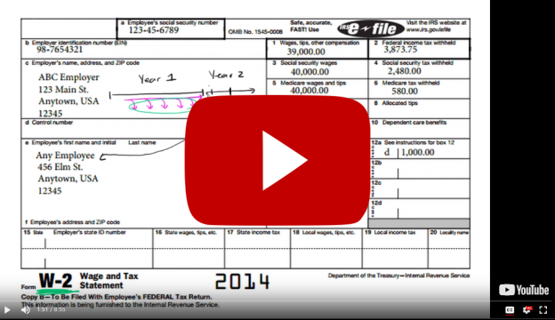 To Find Your Taxable Income And Fill Out Individual Tax Return Watch The Video Below For A More In Depth Introduction Form