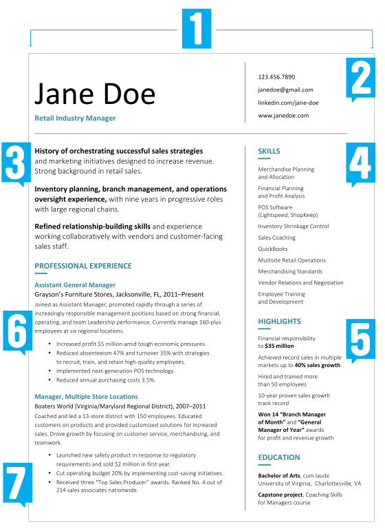 7 free resume templates primer some resume elements in the above courtesy of wendy enelow downloadable template here what your resume should look